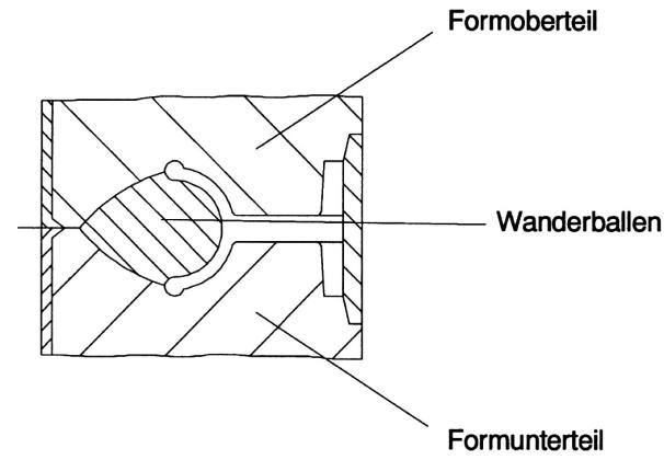 Bild 1: Form mit Wanderballen
