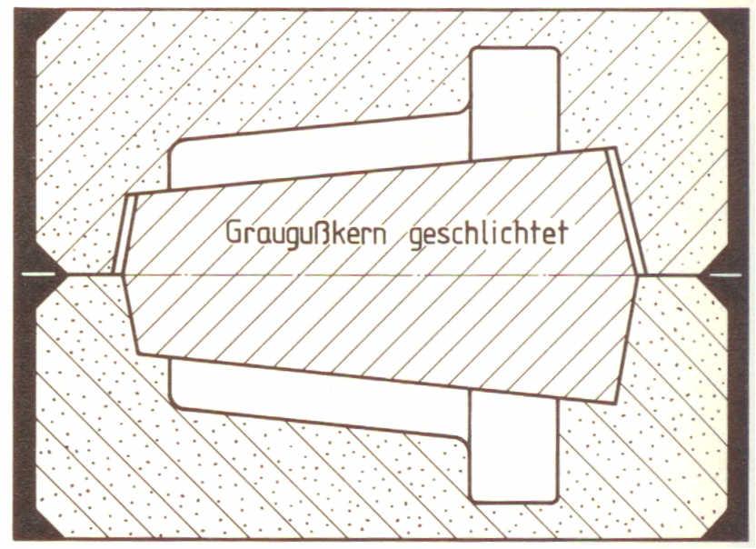 Bild: Dauerkern (nach R. Roller)