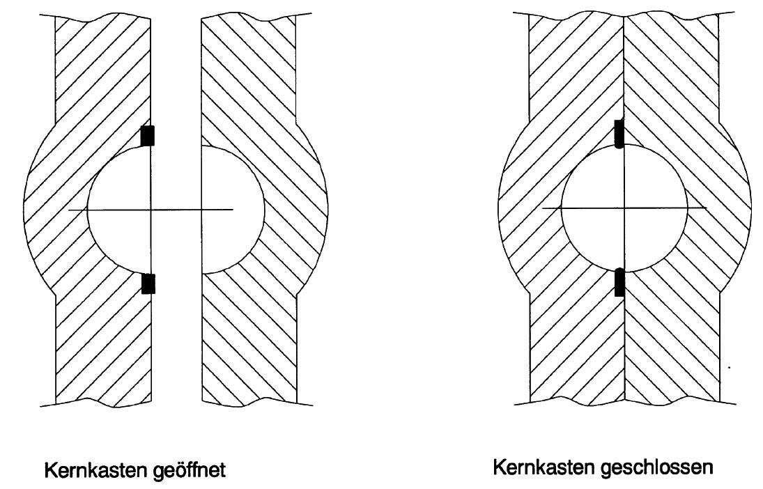 Bild 1: Vermeidung von Kerngrat durch Anbringen (Aufgießen) einer Dichtleiste