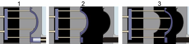 Bild 1: Auswerfen eines Druckgussteiles: 1) Form geschlossen, 2) Form geöffnet und Auswerfer zurückgefahren, 3) Trennung des Gussteiles von der Formwand und Auswerfen des Gussteiles durch Vorfahren der AuswerferstifteQuelle: Fondeurs de France