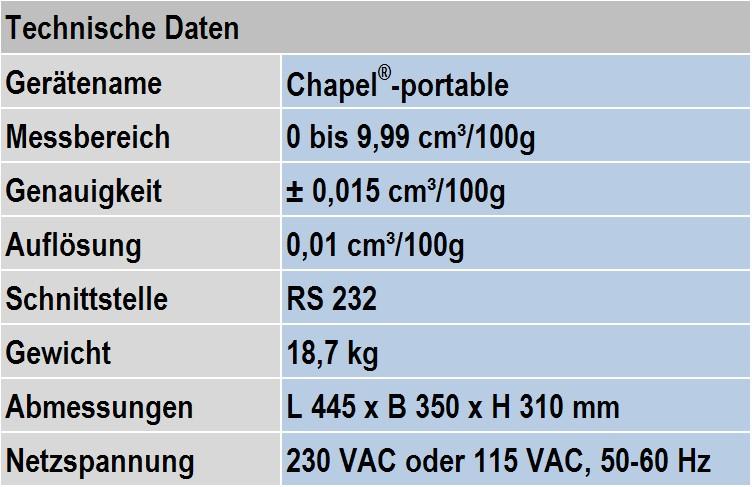 Tabelle 1: Technische Daten des Chapel®-portable Prüfgerätes, Daten von mk Industrievertretungen GmbH