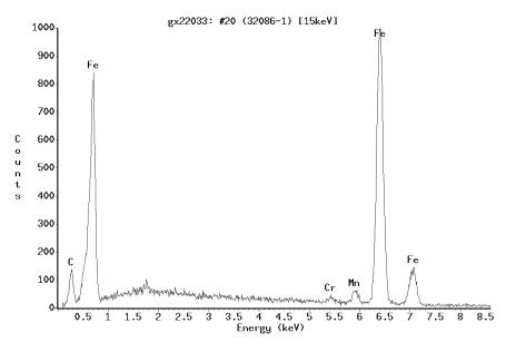 Bild 6: EDX-Analyse von Messpunkt 1 aus Bild 4, welche Zementit (Fe3C) nachweist