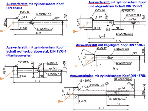 Bild 1: Arten von Auswerferstiften, Quelle: Hasco Hasenclever GmbH
