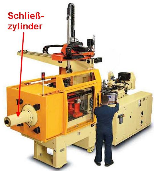 Bild 2: Schließzylinder einer Thixomolding-Maschine mit kraftschlüssiger Zuhaltung des Herstellers Husky InjectionMolding Ltd