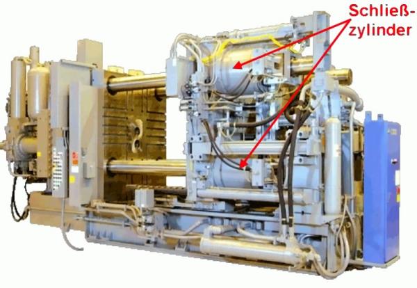 Bild 3: Schließzylinder an den Säulen einer 2-Platten-Maschinedes Herstellers Idra Sr