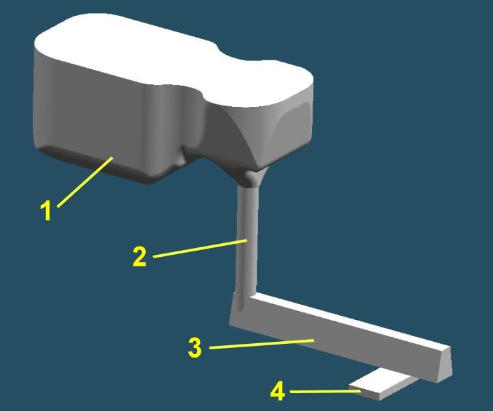 Bild 1: Elemente des Eingusssystems:1) Eingusstümpel (auch oft als Eingusstrichter ausgeführt)2) Eingusskanal (Stehlauf, Stempel, Einlaufkanal)3) Gießlauf (Lauf, Schlackenlauf, Verteiler)4) Anschnitt