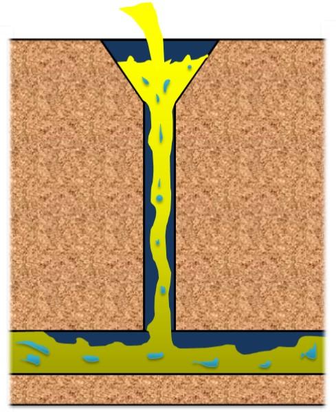 Bild 4: Lufteinschlüsse bei einem Eingusskanal mit konstantem Querschnitt