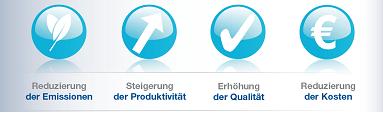 Bild 2: Zunehmend relevant gewordene Faktoren für Gießereien, Quelle: ASK Chemicals GmbH, Hilden