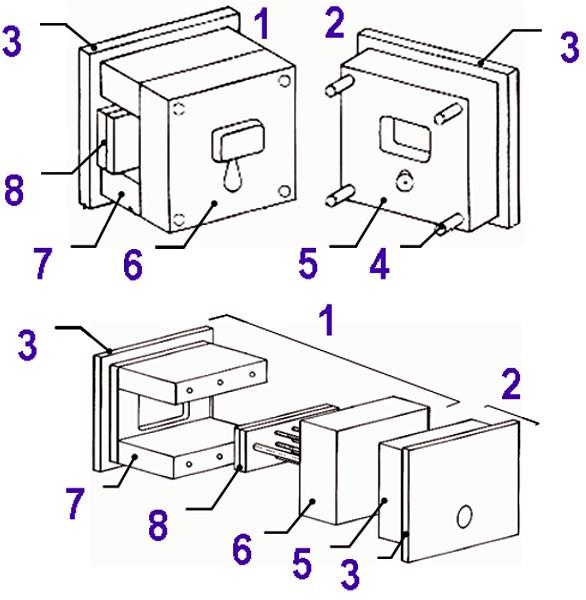 Bild 1: Schematischer Aufbau einer Druckgießform: 1) Auswerfformhälfte (Auswerfseite) 2) Eingussformhälfte (Eingussseite) 3) Montageplatte 4) Führungsstifte 5) Formplatte Eingussseite 6) Formplatte Auswerfseite 7) Leiste 8) Auswerferplatten (Auswerferhalte- und Auswerferdeckplatte)