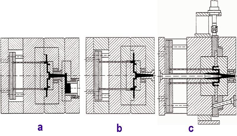 Bild 3: Verschiedene Ausführungsformen von Druckgießwerkzeugen: a) Druckgießwerkzeug für eine horizontale Kaltkammer-Druckgießmaschine in 3-Platten-Bauweise b) Druckgießform für eine Warnkammerdruckgießmaschine c) Druckgießform mit Schieber für eine Kaltkammermaschine mit senkrechter Gießkammer
