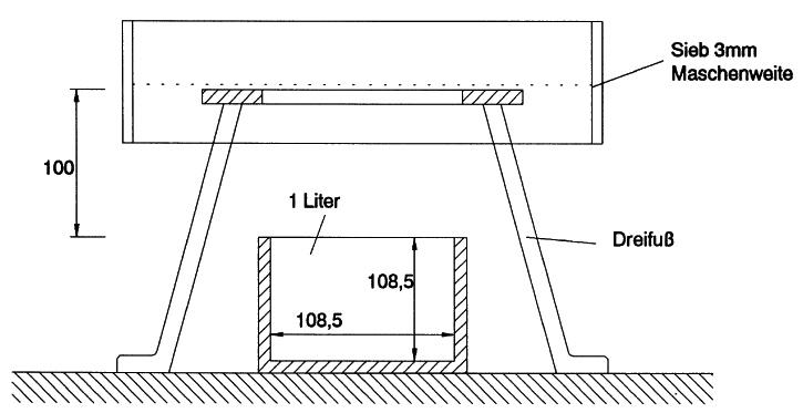 Bild 7: Vorrichtung zur Bestimmung des Schüttgewichts