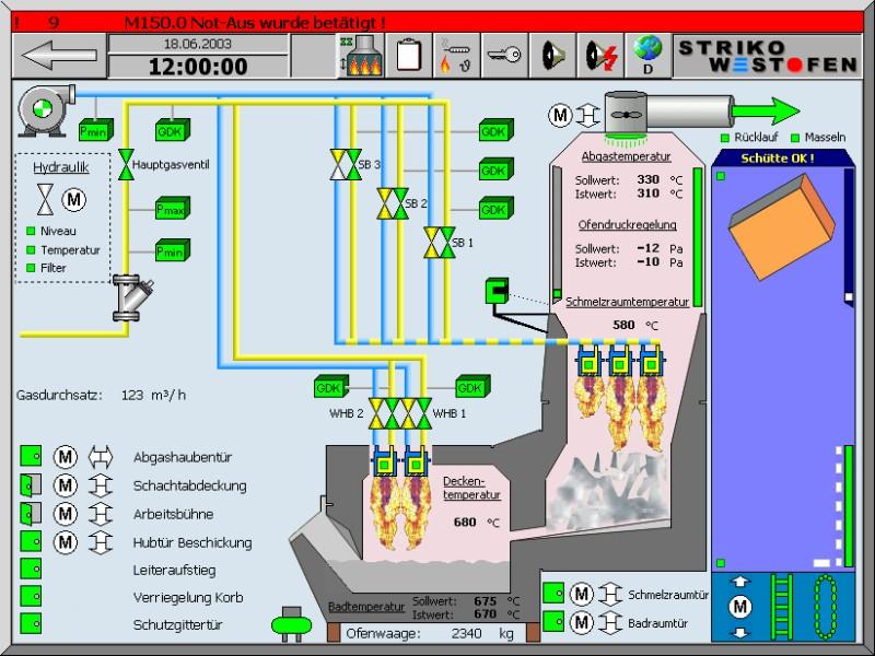 Bild 2: Visualisierung des aktuellen Ofenzustands für einen Striko-Melter® von StrikoWestofen GmbH