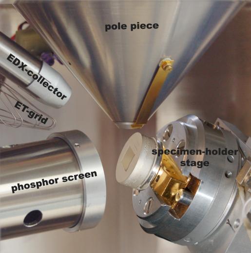 Bild 2: Aufbau eines EBSD Systems - Blick in die Probenkammer eines REM