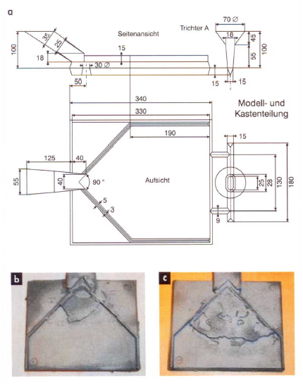 Bild 1: Schülpentest (schematisch): a) Prinzip der Schülpenprobe, b) geringe, c) mittlere bis starke Fehlerneigung, Quelle: S&B Industrial Minerals, Marl, Deutschland
