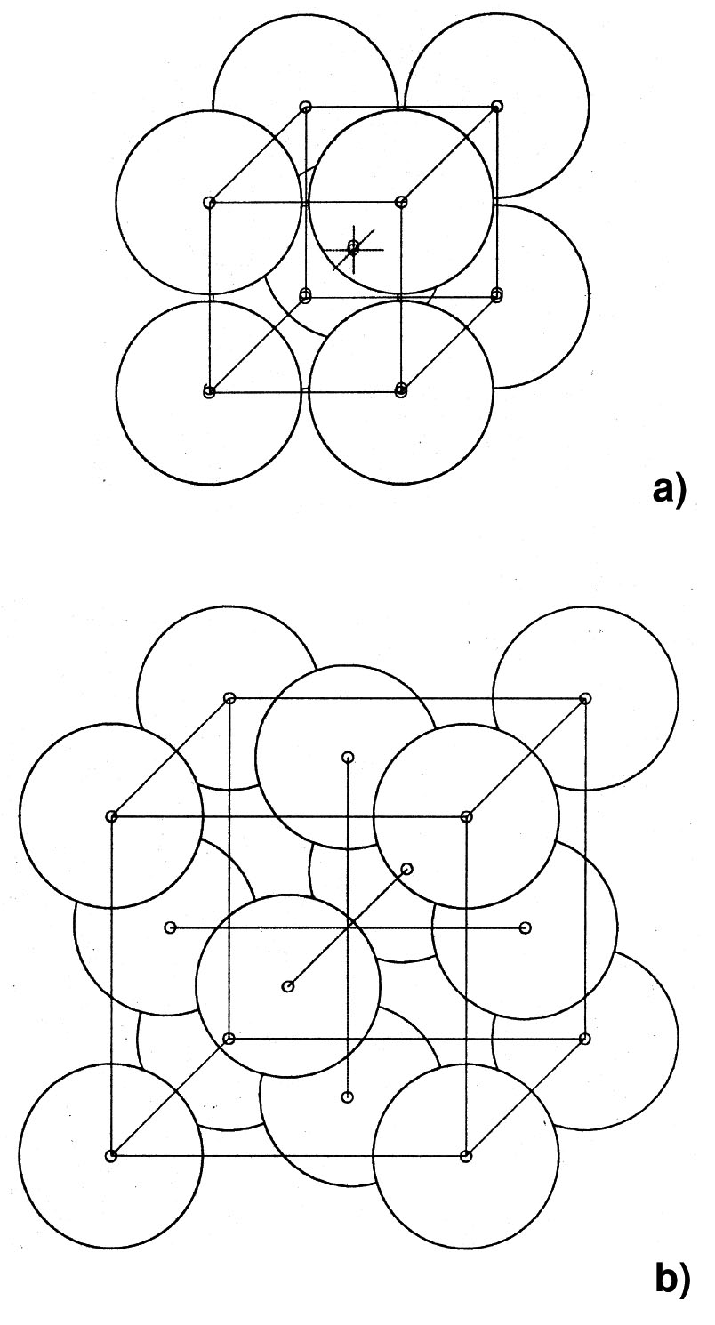 Bild 1: a) Elementarzelle des kubisch-raumzentrierten α-Eisens, b) Elementarzelle des kubisch-flächenzentrierten γ-Eisens
