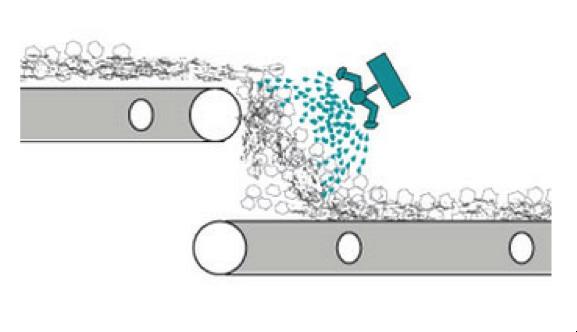 Bild 1: Wasserdüse direkt an Bandübergabestelle (Sensor Control GmbH)