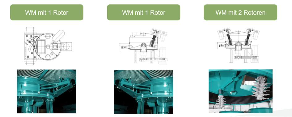 Bild 1. Wirbelmischer mit einem und zwei Rotoren ( Künkel Wagner Germany GmbH)
