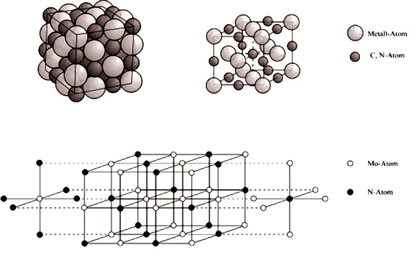 Bild 1: Eingelagerte NE-Metallatome in einem Metall-Wirtsgitter, die Einlagerungsatome besetzen vollständig jede Oktaederlücke, Quelle: wikichemie.de