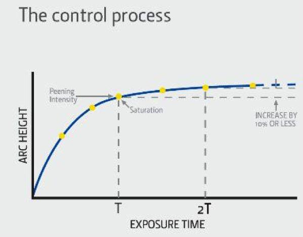Bild 2: Prozesskontrolle (Wheelabrator Group)