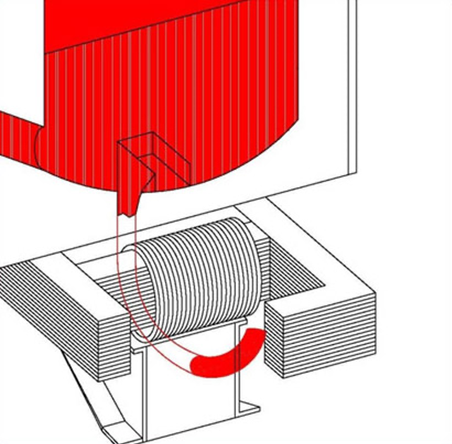 Fig. 1: Principle of operation of the induction holding furnace (Source: FOMET)