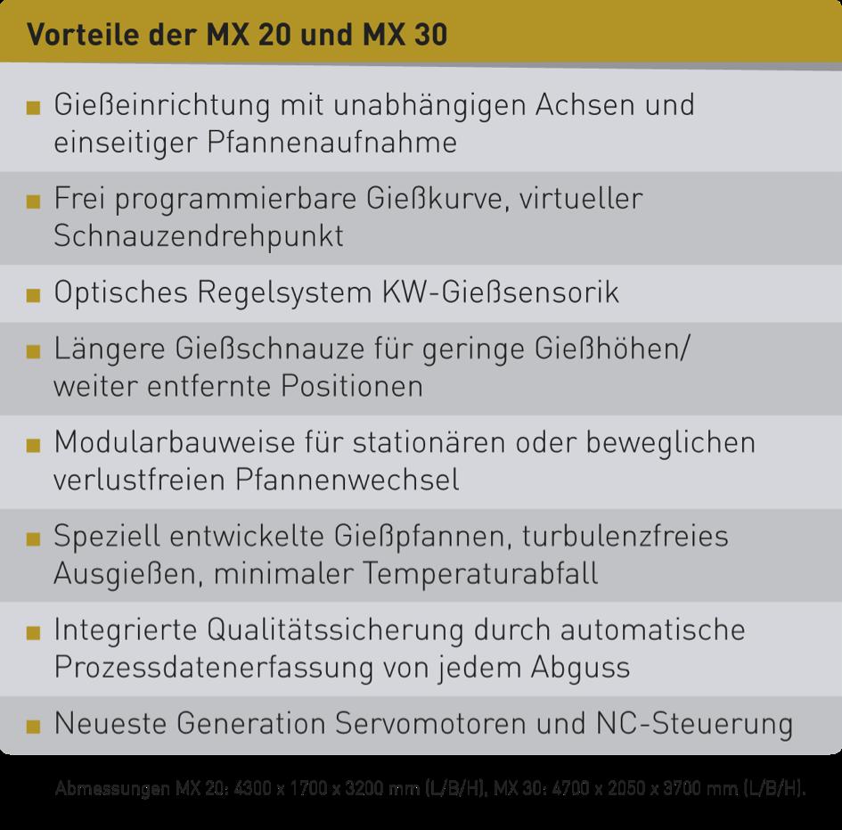 Tafel 1: Vorteile der Gießmaschinen aus der MAXPOUR Serie (Künkel Wagner Germany GmbH)