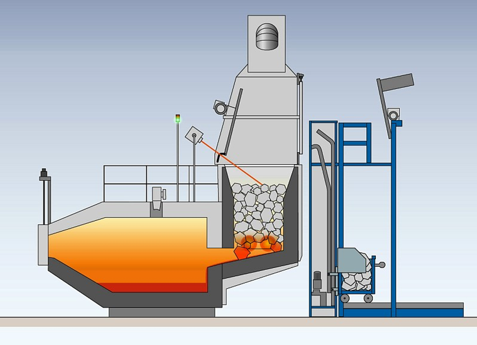 Fig. 4: Schematic structure of a shaft melting furnace (Source: StrikoWestofen GmbH)