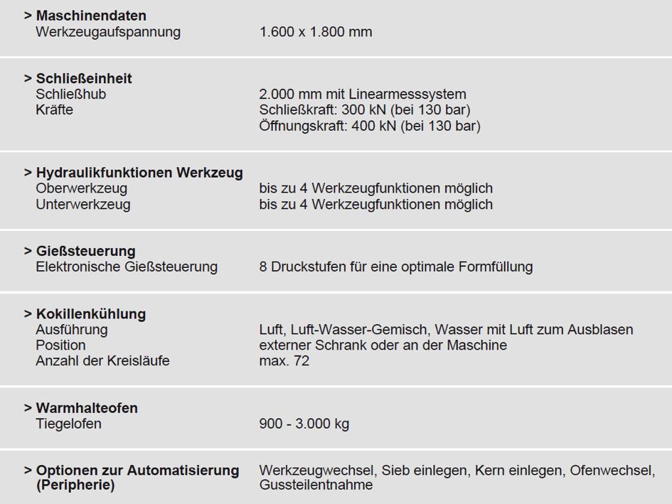 Tabelle 1: Technische Daten der Niederdruck-Gießmaschine LOW PRESSURE CASTER B von Fill GmbH, (Technische Änderungen vorbehalten)