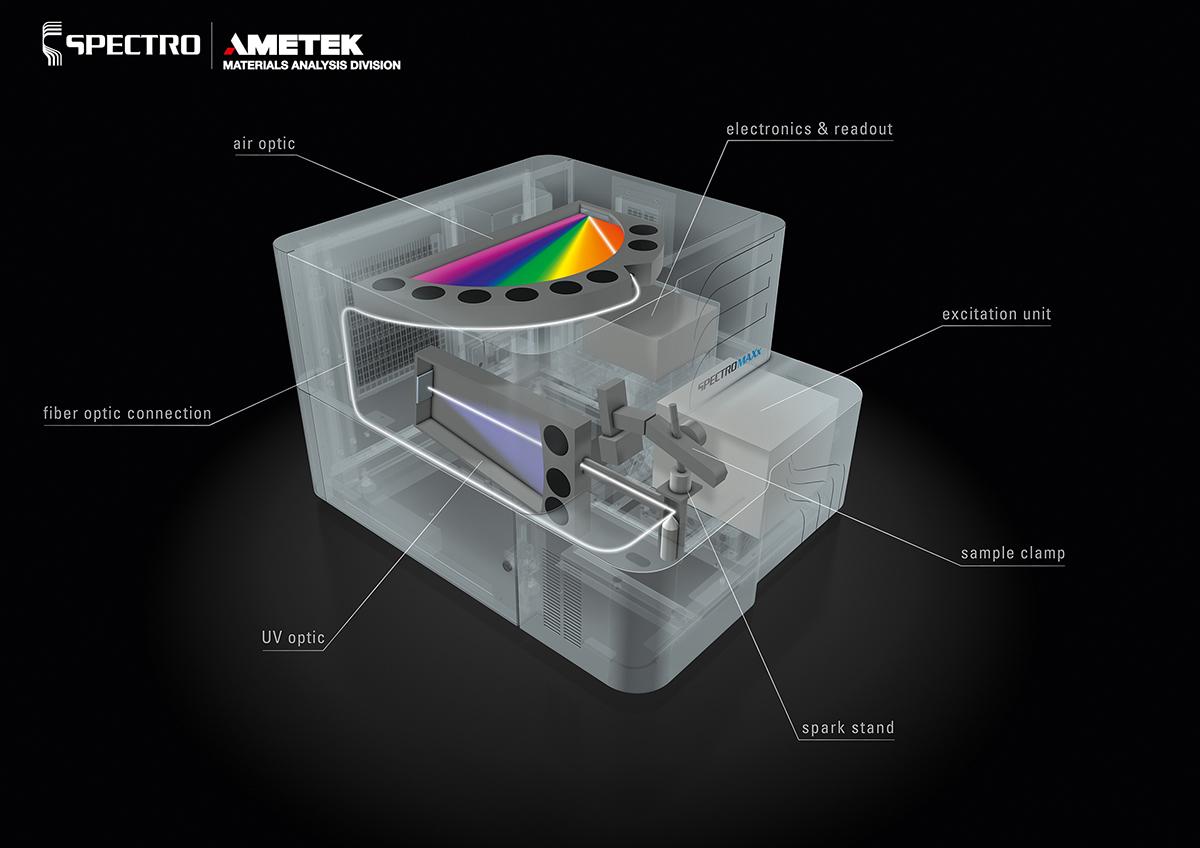 Bild 1: Schematische Darstellung eines UV-Spektrometer (SPECTRO Analytical Instruments GmbH)